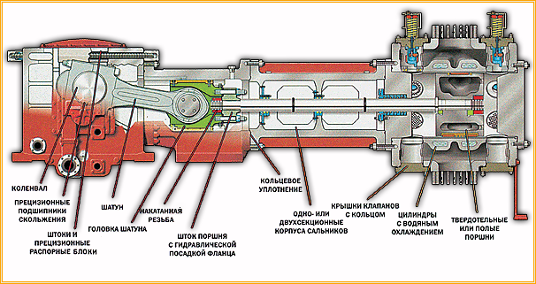 scheme_of_the_piston_compressor.png